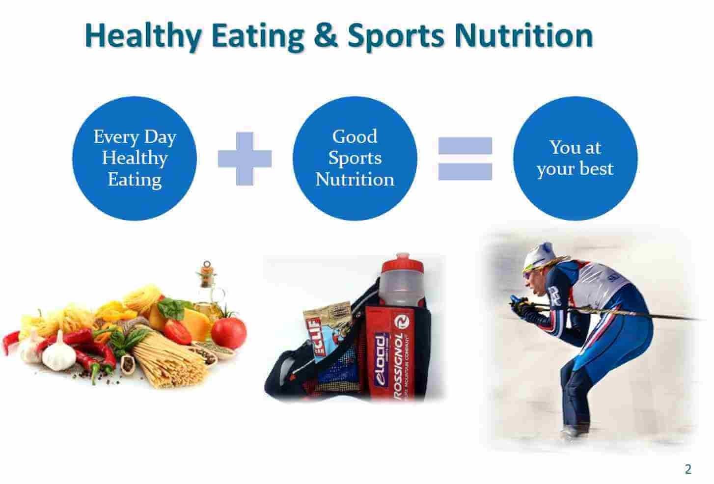 Suplementos Desportivos Fazem Mal ou Trazem Beneficios
